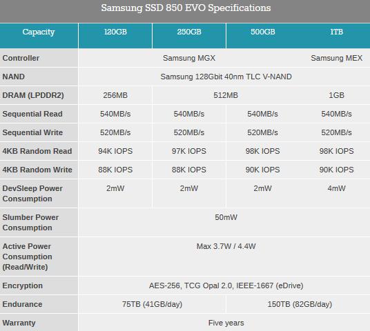 SSD-850-EVO-ss